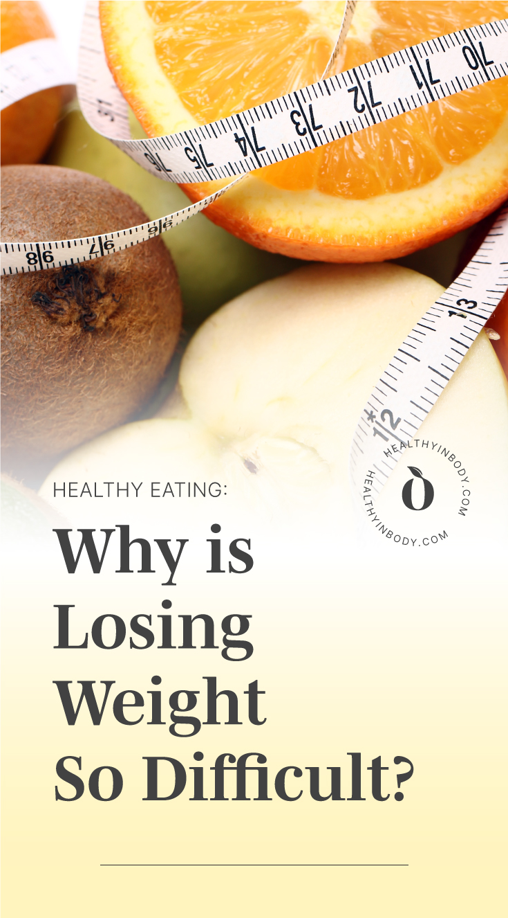 """Close-up of fruits and a tape measurer followed by text area which says """"Healthy Eating: Why is Losing Weight So Difficult?"""" next to the HIB mark"""