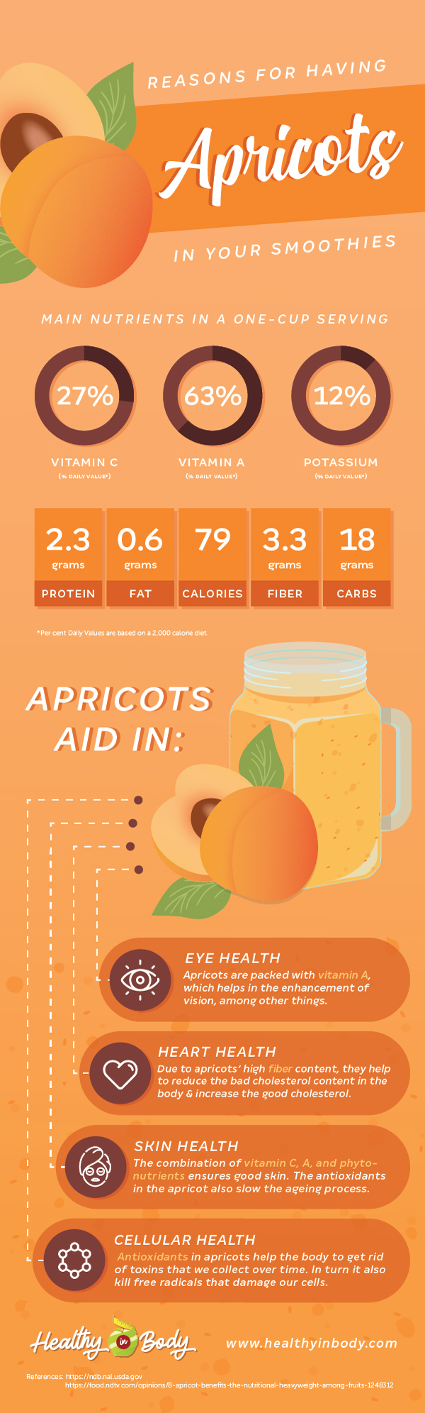 An info-graphic presenting the nutrient content and health benefits of apricots and an illustration of a couple of apricots next to a glass of apricot smoothie