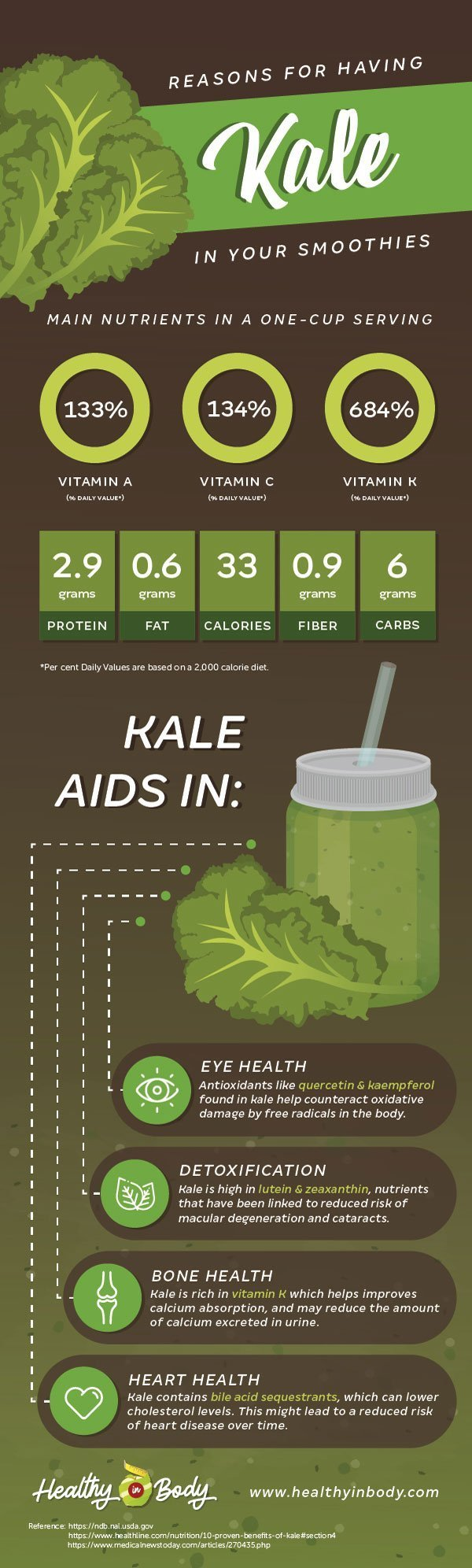 An info-graphic presenting the nutrient content and health benefits of kale and an illustration of a stalk of kale next to a glass of kale smoothie
